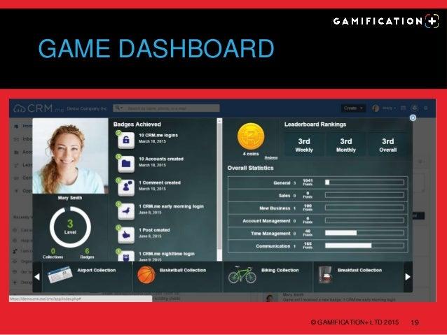 GAME DASHBOARD © GAMIFICATION+ LTD 2015 19