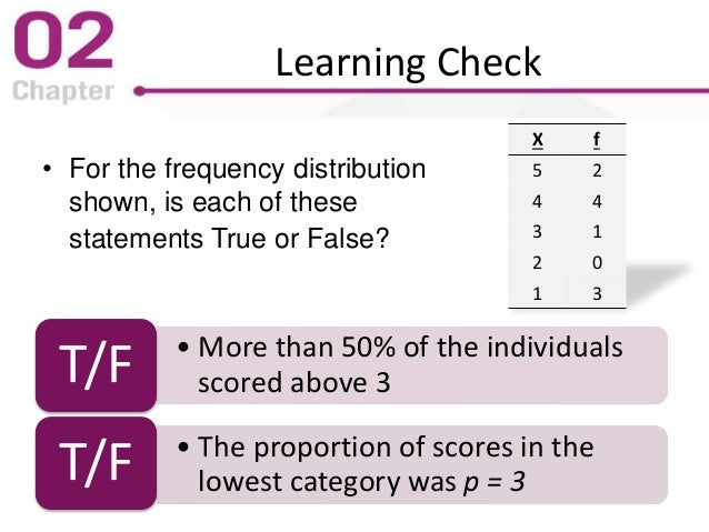Learning Check • For the frequency distribution shown, is each of these statements True or False? • More than 50% of the i...