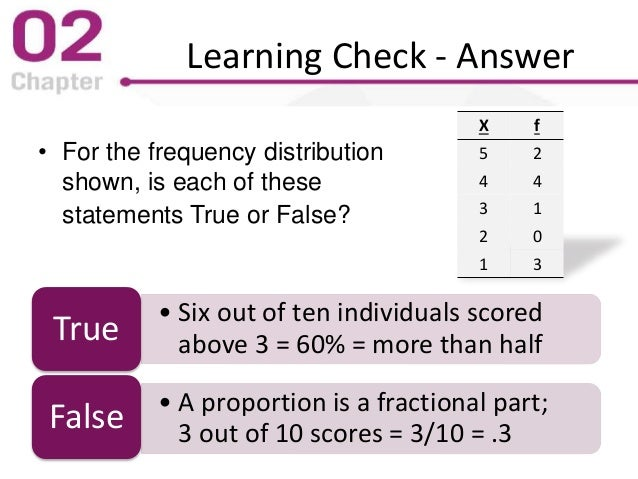 Learning Check - Answer • For the frequency distribution shown, is each of these statements True or False? • Six out of te...