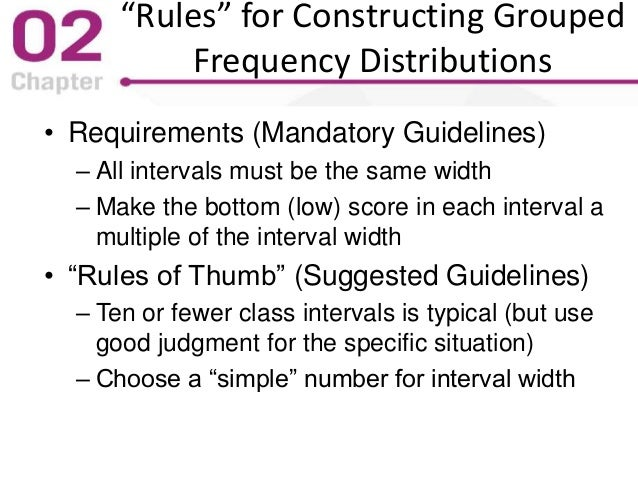 """""""Rules"""" for Constructing Grouped Frequency Distributions • Requirements (Mandatory Guidelines) – All intervals must be the..."""