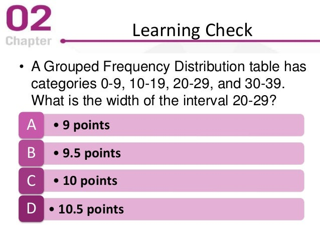 Learning Check • A Grouped Frequency Distribution table has categories 0-9, 10-19, 20-29, and 30-39. What is the width of ...