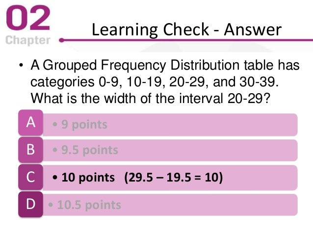 Learning Check - Answer • A Grouped Frequency Distribution table has categories 0-9, 10-19, 20-29, and 30-39. What is the ...