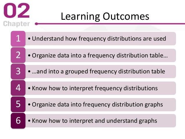 Learning Outcomes • Understand how frequency distributions are used1 • Organize data into a frequency distribution table…2...