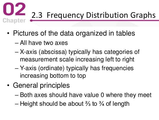 2.3 Frequency Distribution Graphs • Pictures of the data organized in tables – All have two axes – X-axis (abscissa) typic...