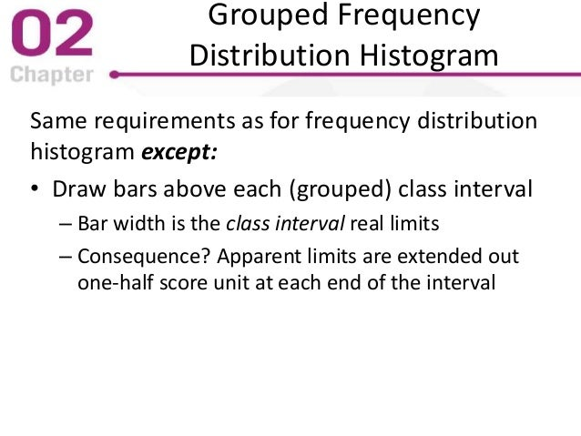 grouped frequency distribution practice problems