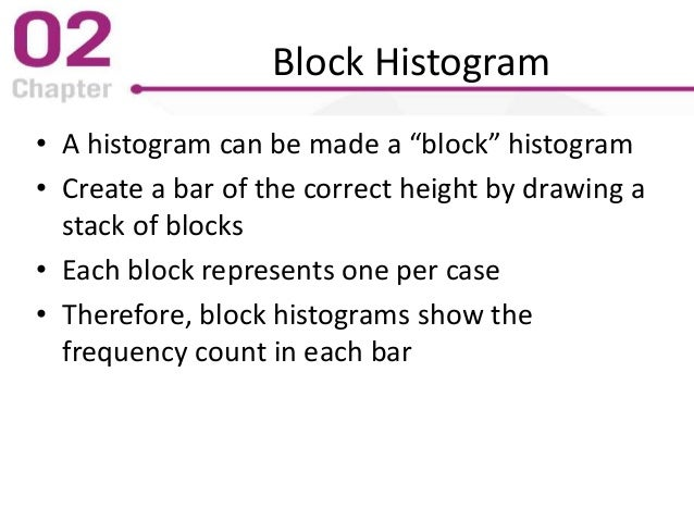 """Block Histogram • A histogram can be made a """"block"""" histogram • Create a bar of the correct height by drawing a stack of b..."""