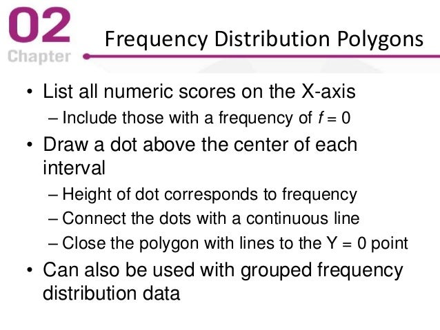 Frequency Distribution Polygons • List all numeric scores on the X-axis – Include those with a frequency of f = 0 • Draw a...