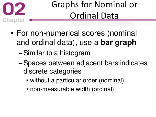 Graphs for Nominal or Ordinal Data • For non-numerical scores (nominal and ordinal data), use a bar graph –Similar to a hi...