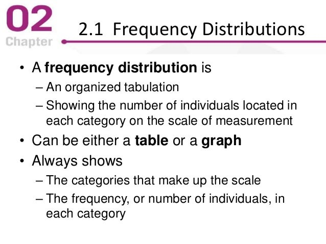 2.1 Frequency Distributions • A frequency distribution is – An organized tabulation – Showing the number of individuals lo...