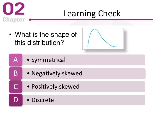 Learning Check • What is the shape of this distribution? • SymmetricalA • Negatively skewedB • Positively skewedC • Discre...