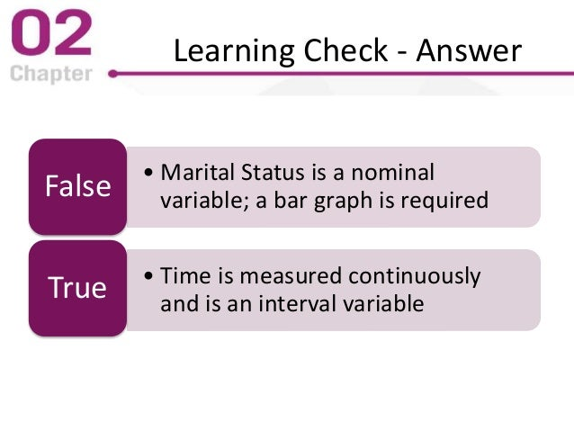 Learning Check - Answer • Marital Status is a nominal variable; a bar graph is requiredFalse • Time is measured continuous...