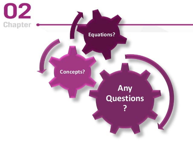 Any Questions ? Concepts? Equations?