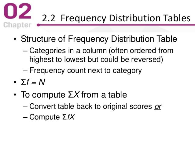 2.2 Frequency Distribution Tables • Structure of Frequency Distribution Table – Categories in a column (often ordered from...