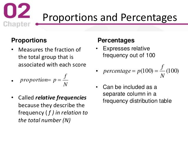 Proportions and Percentages Proportions • Measures the fraction of the total group that is associated with each score • • ...
