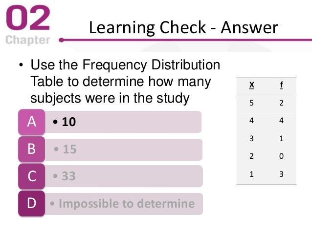Learning Check - Answer • Use the Frequency Distribution Table to determine how many subjects were in the study • 10A • 15...