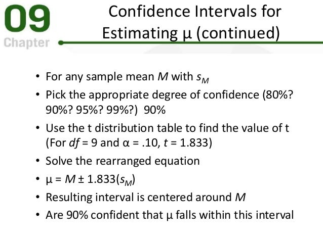 Introduction to the t statistic for T table 99 confidence interval