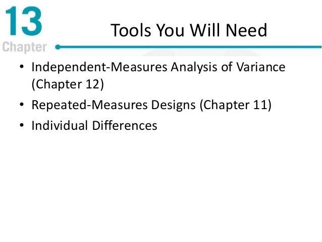 Independent Measures Design definition | Psychology ...