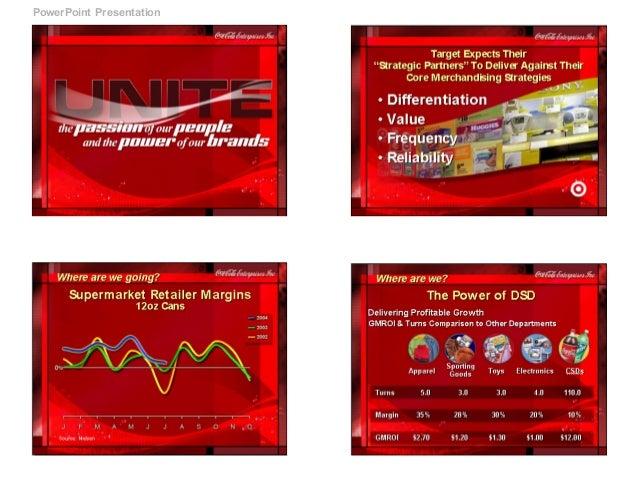 Presentation template samples toneelgroepblik Images