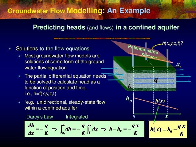 Unconfined Aquifer Flow Theory - from Dupuit to present