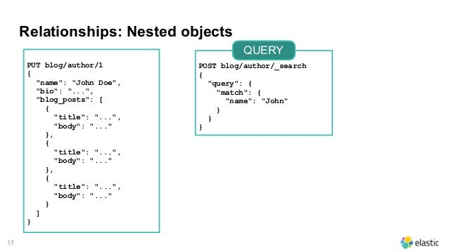Elasticsearch query array of application side joins