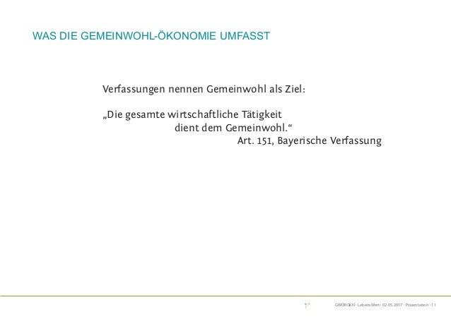 """GWÖRGKN · LebensWert · 02.05.2017 · Präsentation · 11 Verfassungen nennen Gemeinwohl als Ziel: """"Die gesamte wirtschaftlich..."""