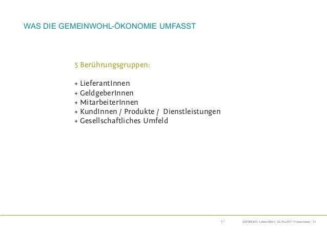GWÖRGKN · LebensWert · 02.05.2017 · Präsentation · 13 5 Berührungsgruppen: + LieferantInnen + GeldgeberInnen + Mitarbeiter...