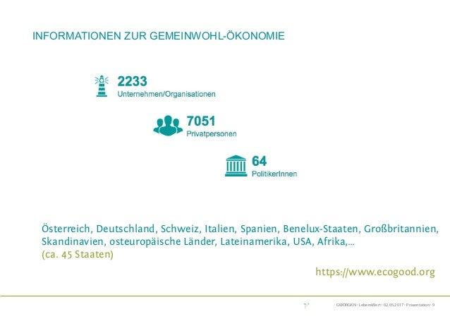 GWÖRGKN · LebensWert · 02.05.2017 · Präsentation · 9 Informationen zur gemeinwohl-Ökonomie Österreich, Deutschland, Schwei...