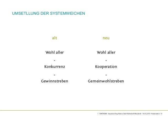GWÖRGKN · Impulsvortrag Rotary Club Pfullendorf-Messkirch · 14.01.2019 · Präsentation · 15 Umsetllung der systemweichen al...