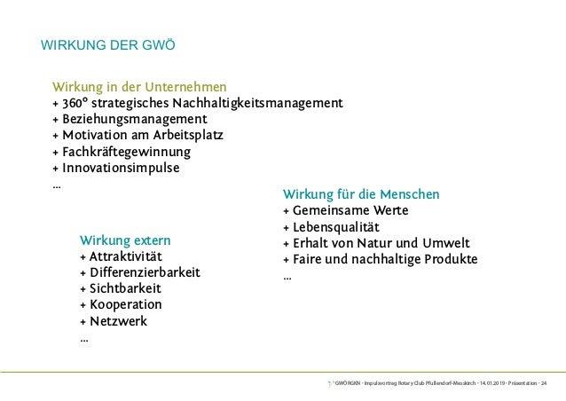 GWÖRGKN · Impulsvortrag Rotary Club Pfullendorf-Messkirch · 14.01.2019 · Präsentation · 24 Wirkung der GWÖ Wirkung in der ...