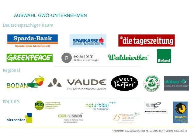 GWÖRGKN · Impulsvortrag Rotary Club Pfullendorf-Messkirch · 14.01.2019 · Präsentation · 25 Auswahl GWÖ-Unternehmen Steuerk...