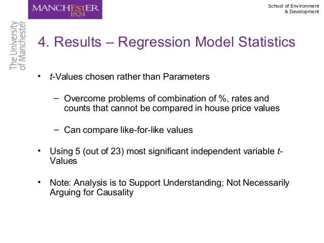 Modelling house price dynamics