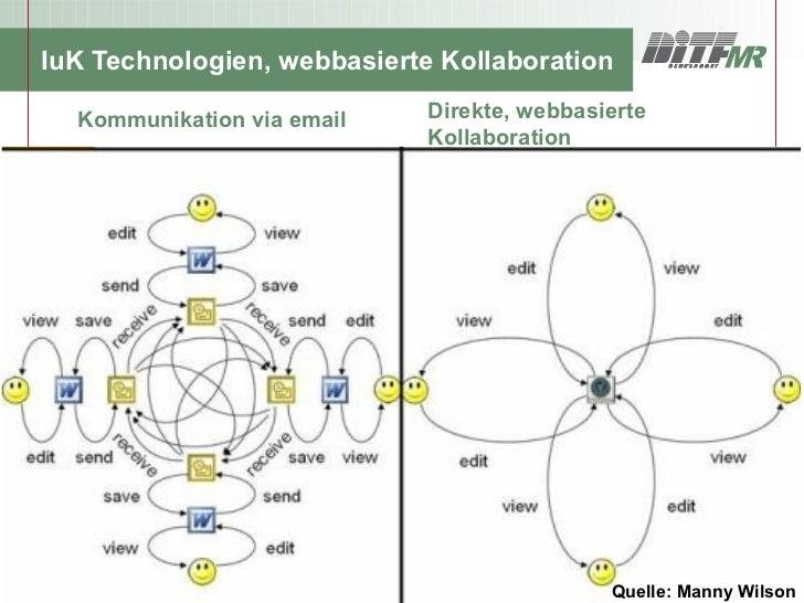 IuK Technologien, webbasierte Kollaboration              Kommunikation via email      Direkte, webbasierte                ...