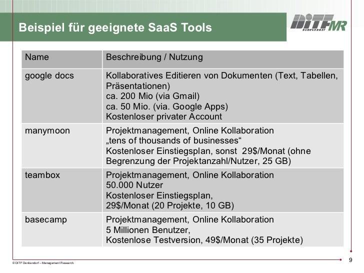 Beispiel für geeignete SaaS Tools        Name                               Beschreibung / Nutzung        google docs     ...