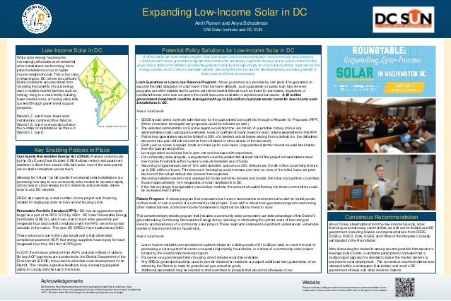 Source: Neighborhood Info DC While solar energy has become increasingly affordable and residential solar installations are...