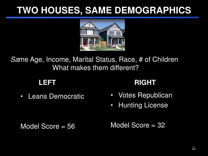 TWO HOUSES, SAME DEMOGRAPHICS<br />Votes Democratic<br />Union Member<br />Votes Republican <br />Weekly Churchgoer<br />H...