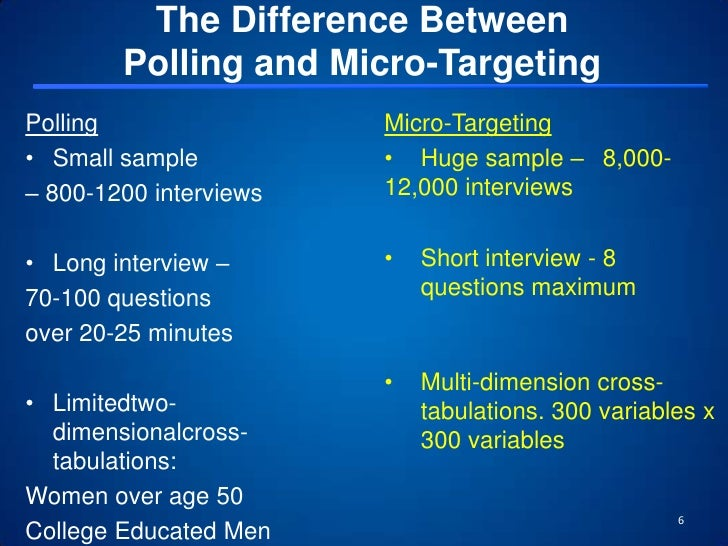 The Difference Between Polling and Micro-Targeting<br />6<br />Micro-Targeting<br /><ul><li> Huge sample – 8,000-12,000 ...