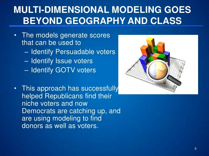 Micro-Targeting combines issue questions with voter file data<br />7<br />Voter File- the universal base file<br />Individ...