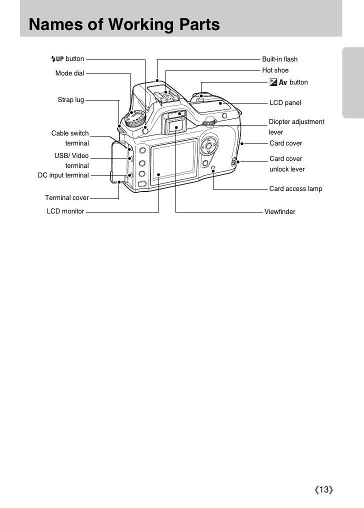 Samsung Camera GX-1L User Manual