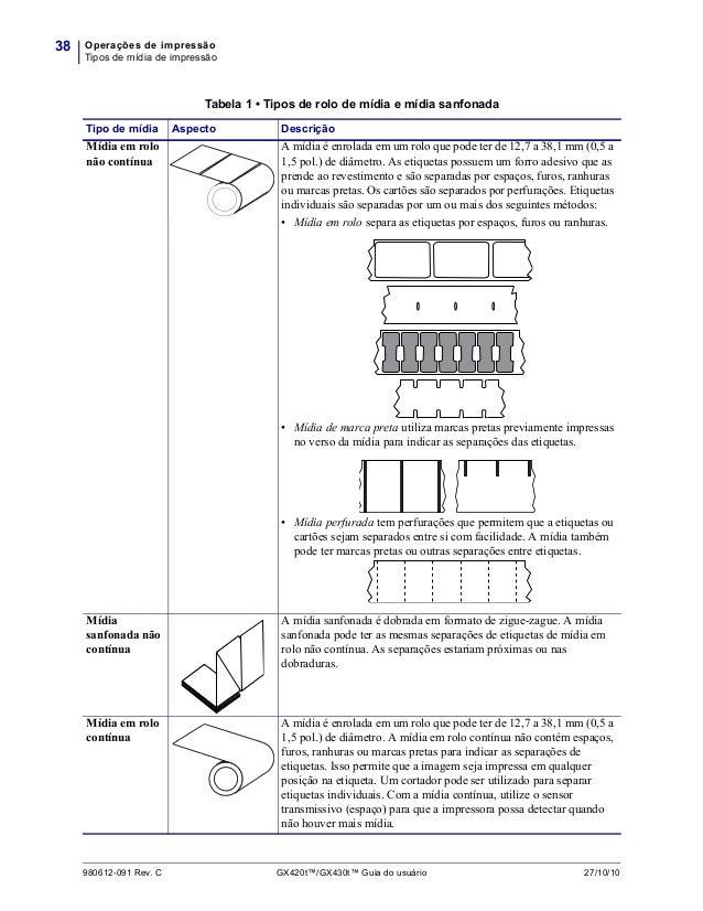 Gx430t Manual