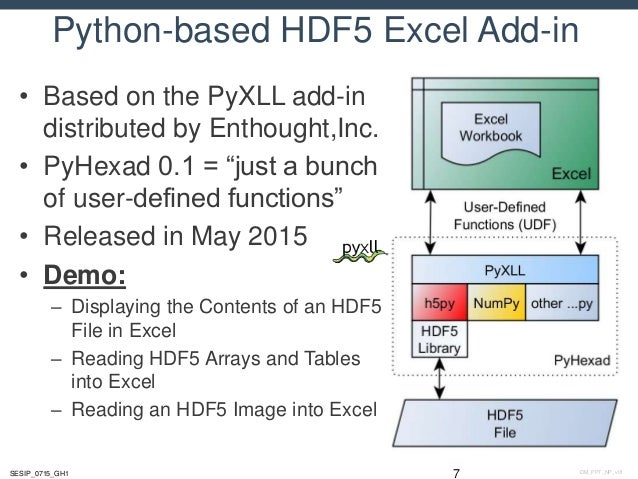 America Runs on Excel and HDF5 - Glued together by Python