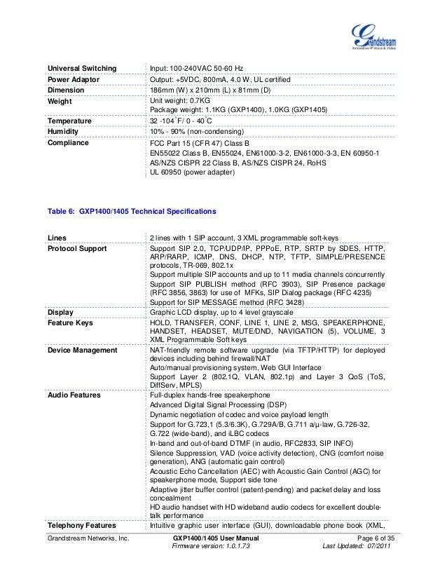 Инструкция grandstream gxp1400