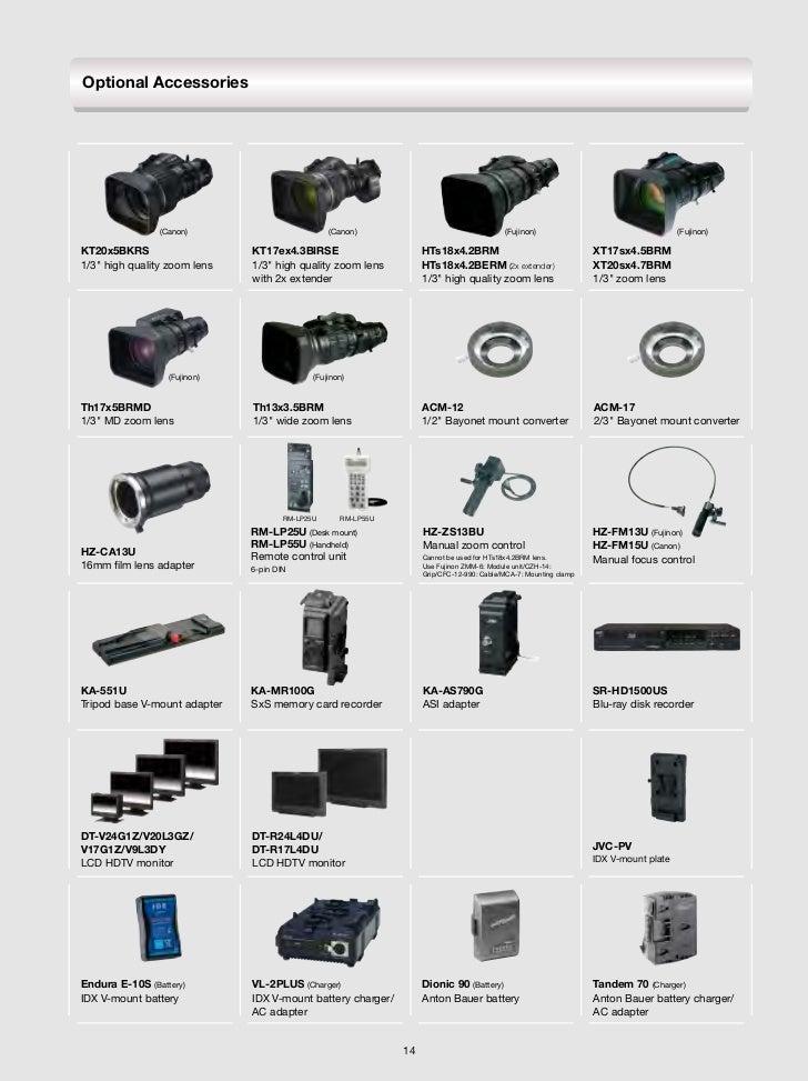 JVC GY-HM750
