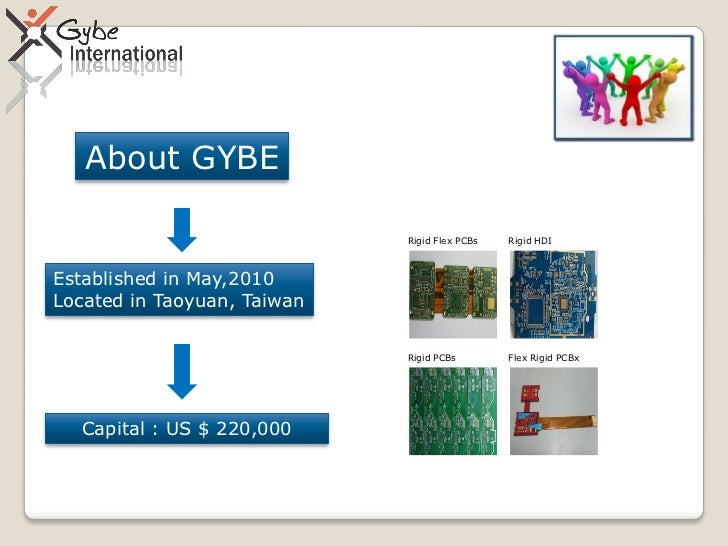 Gybe PCBs , Quality Goods /Professional Service/Worldwide connections  , 2011 Slide 2
