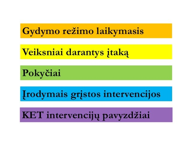 Kaip padidinti gydymo režimo laikymąsi Slide 2