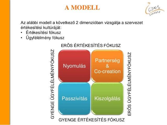 ügyfélélmény&értékesítés.riport Slide 2