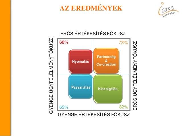 ügyfélélmény&értékesítés.riport Slide 3