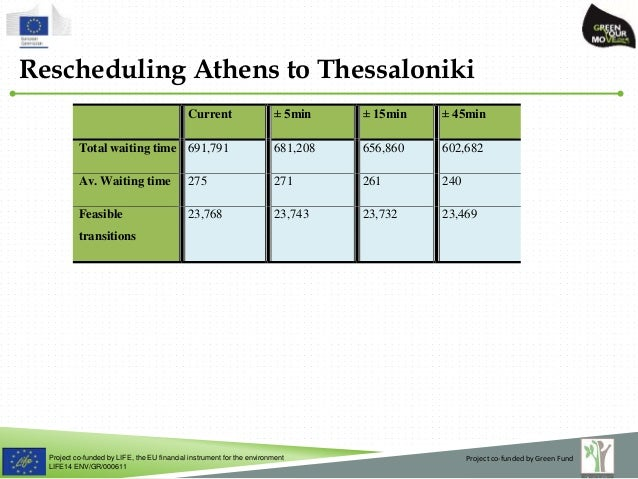 Project co-funded by LIFE, the EU financial instrument for the environment LIFE14 ENV/GR/000611 Rescheduling Athens to The...