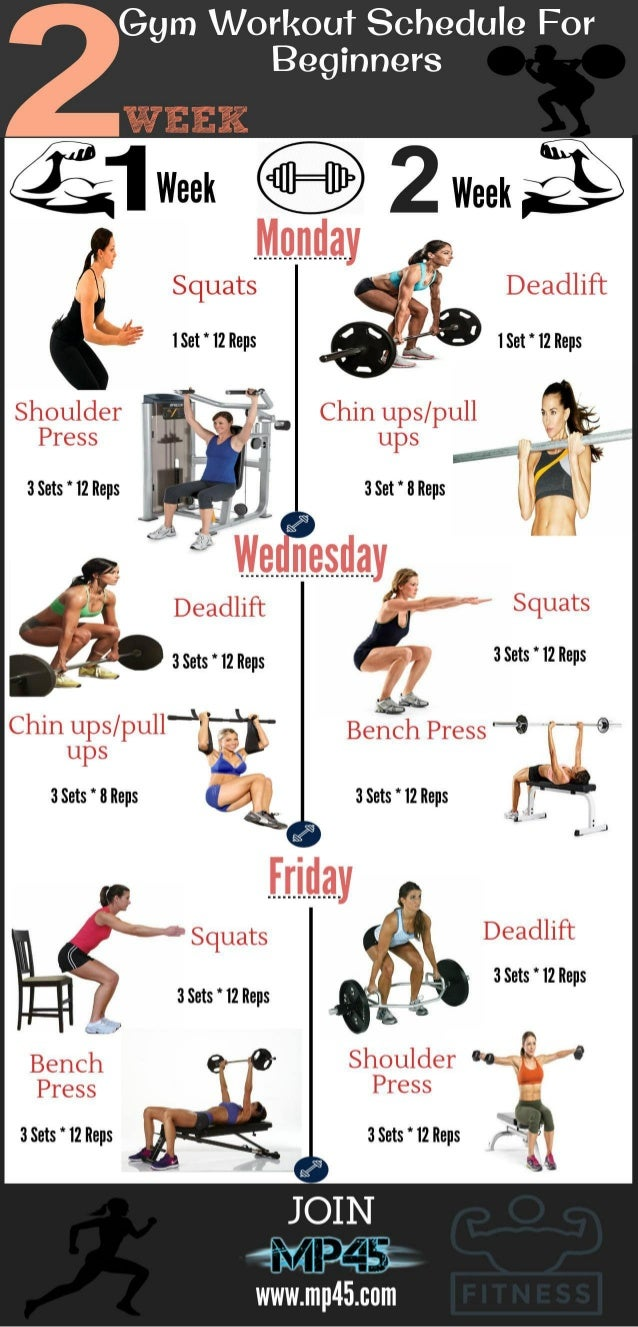 Gym Workout Schedule For Beginners 1 638cb1464733164