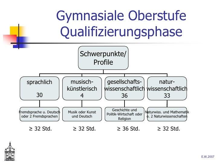 Gymnasiale Oberstufe                     Qualifizierungsphase                                 Schwerpunkte/               ...