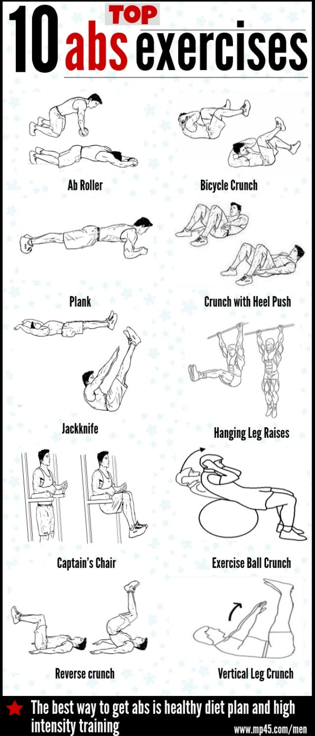 How To Get Abs? Here Are The Best Tips For Abs Workout